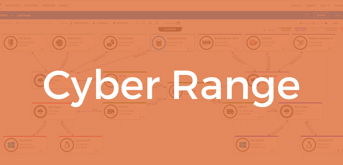Cyber Range Screen overlay