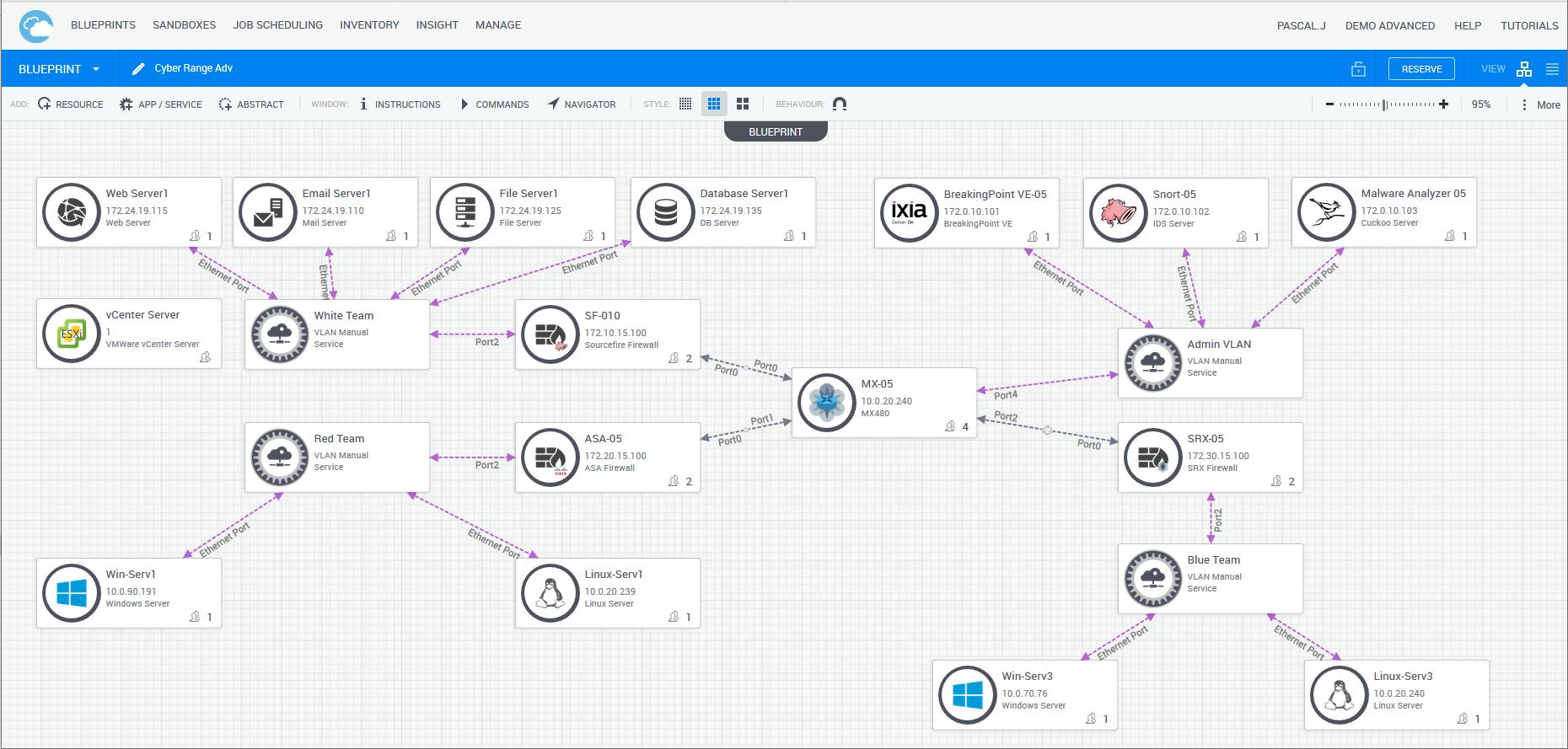 cloudshell-workspace-blueprint-catalog-cyber-range