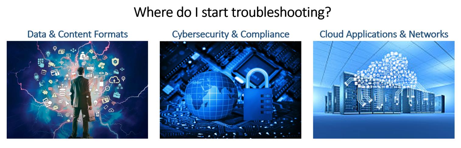 Where-do-I-start-troubleshooting-1